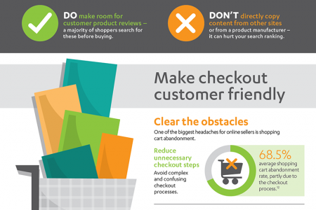 Growing Your E-commerce Business Infographic