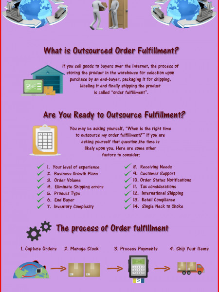 Guide To Outsourcing Order Fulfillment Infographic