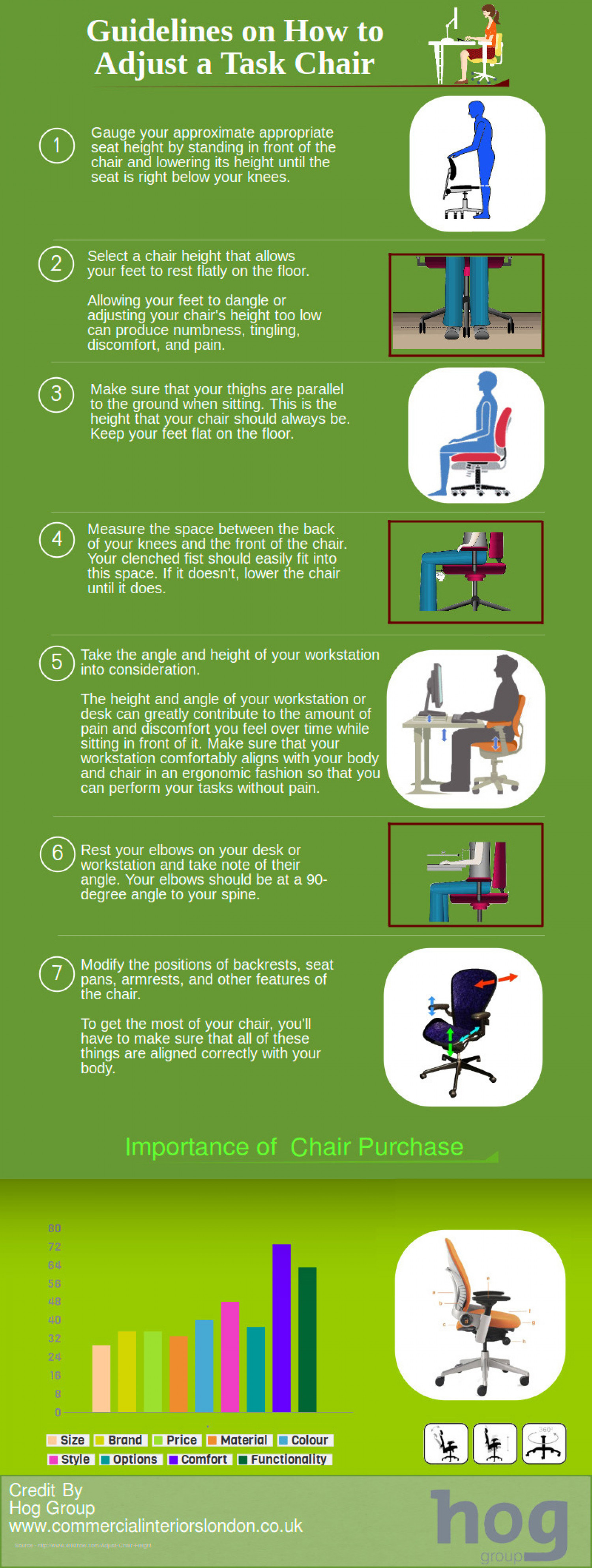 Guidelines on How to Adjust a Task Chair Infographic