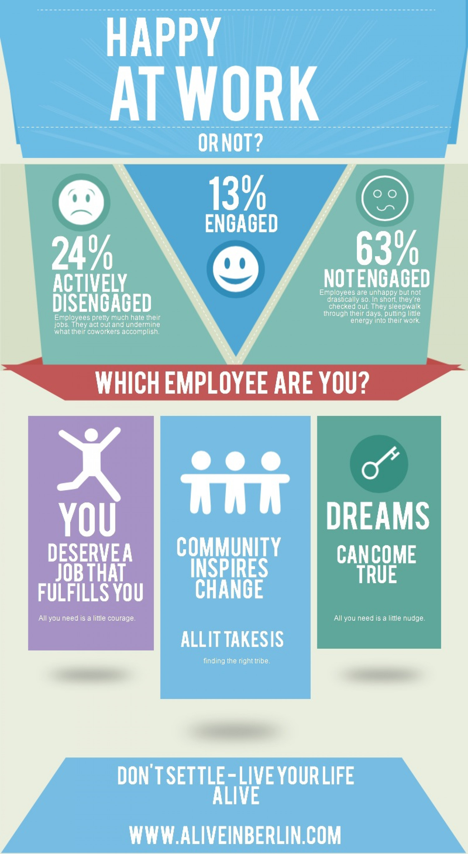 Happy At Work. Or Not?  Infographic