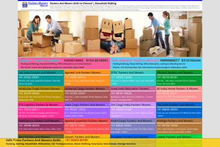 Hazard Free Associations Give @ Packers And Movers Delhi  Infographic