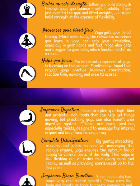 Health Promoting Benefits of Yoga Infographic