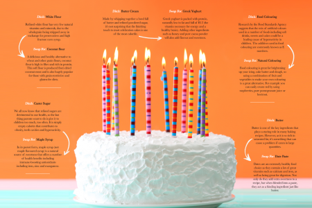 Healthy Alternatives For A Show Stopping Birthday Cake Infographic