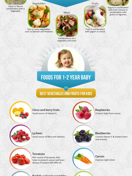 Healthy Foods That Babies Like Most (Infographic) Infographic