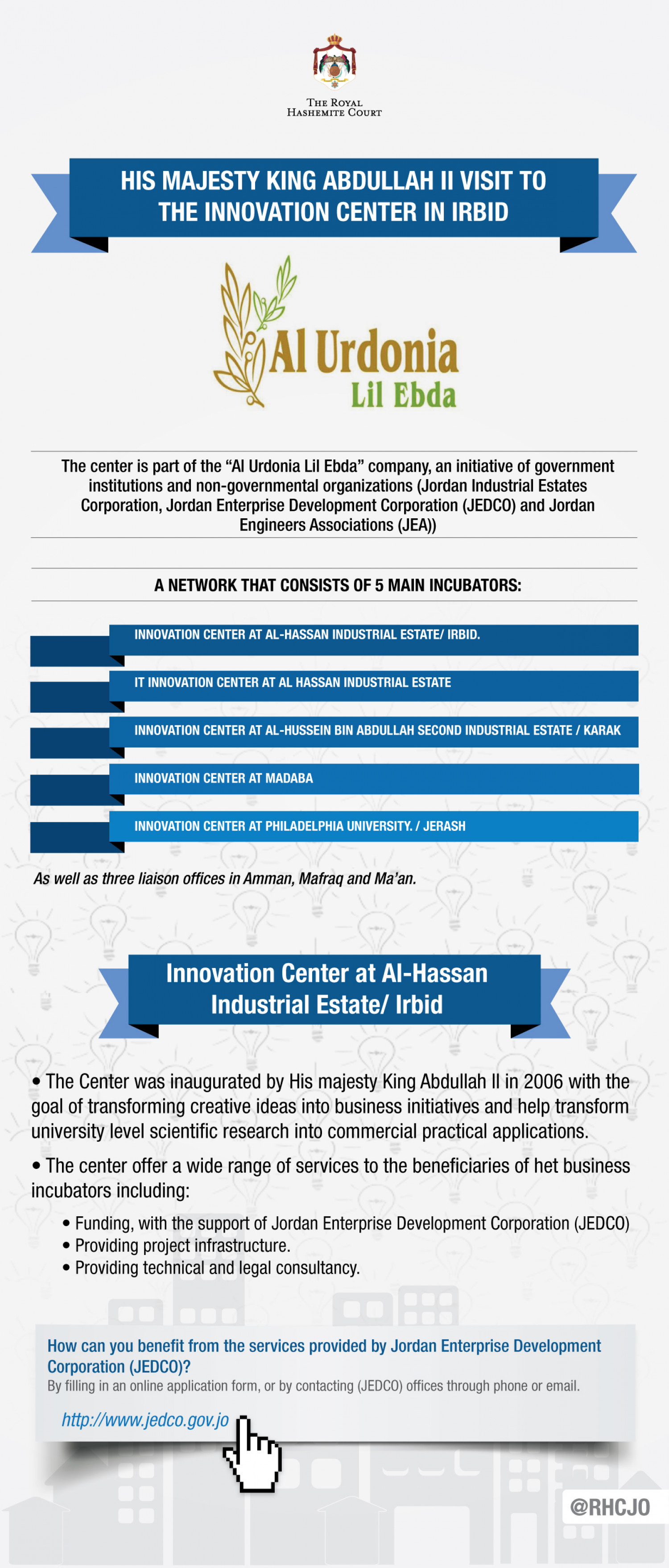 His Majesty King Abdullah II Visit to the Innovation Center in Irbid Infographic