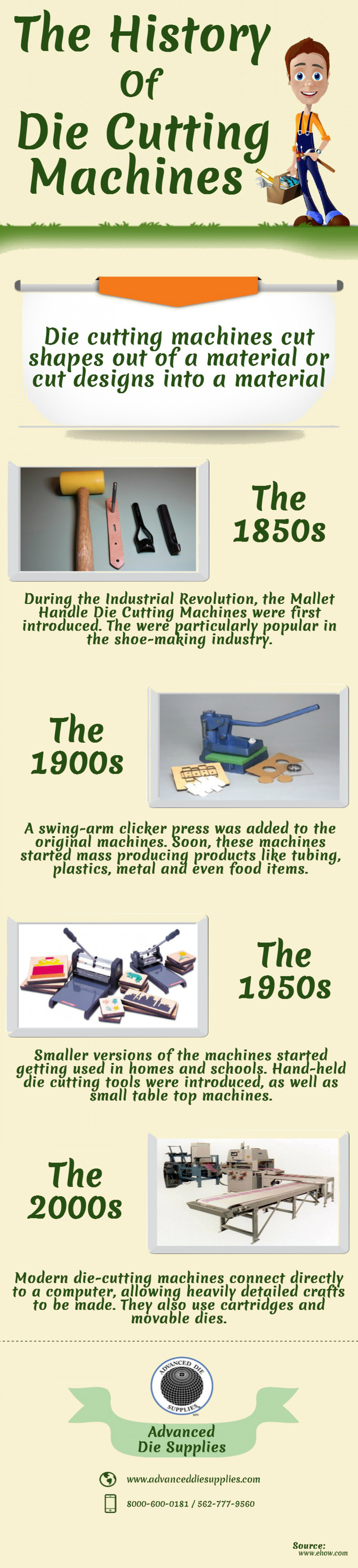 History of Die Cutting Machines Infographic