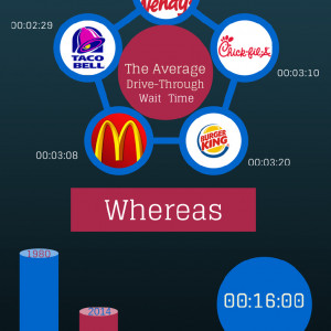Home-Made Vs Restaurant Vs Fast Food - Pros And Co…