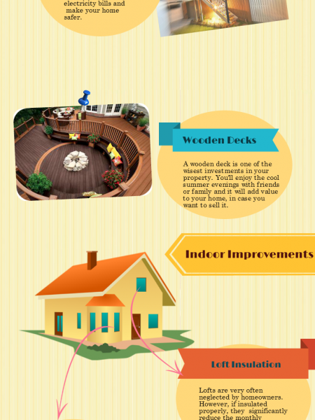 Home Renovation : Boost The Value Of Your Property Infographic
