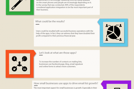 How Apps Can Help You In Growing Your Mailing List  Infographic