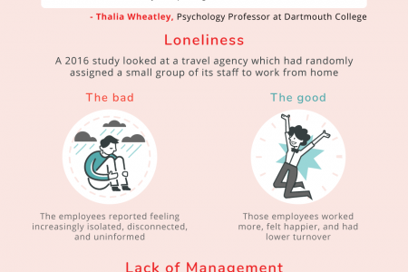 How COVID-19 Affects Remote Work Infographic