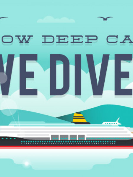 How Deep Can We Dive Infographic