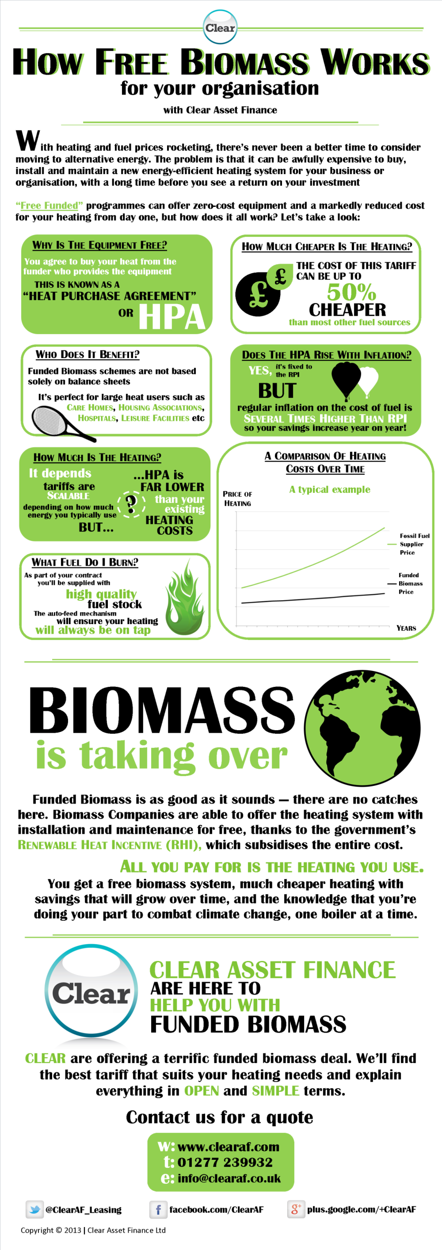 How Free Biomass Works Infographic