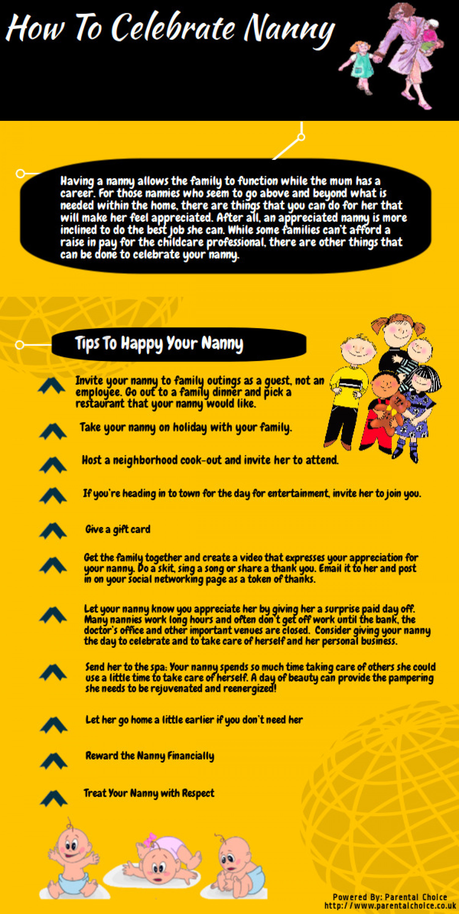 How To Celebrate Nanny Infographic