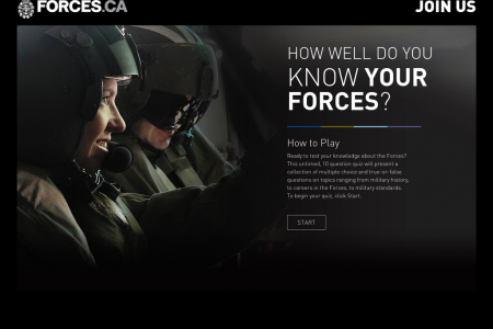 How Well Do You Know Your Forces Infographic