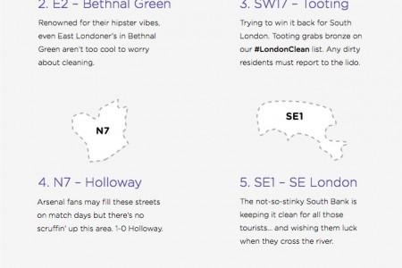 How #LondonClean Are You?  Infographic