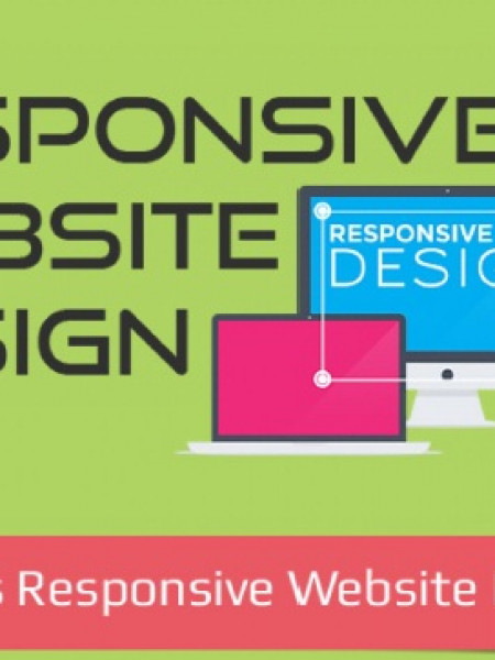 How a Responsive Web Design Works? Infographic