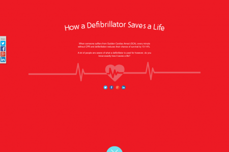 How a defibrillator saves a life Infographic