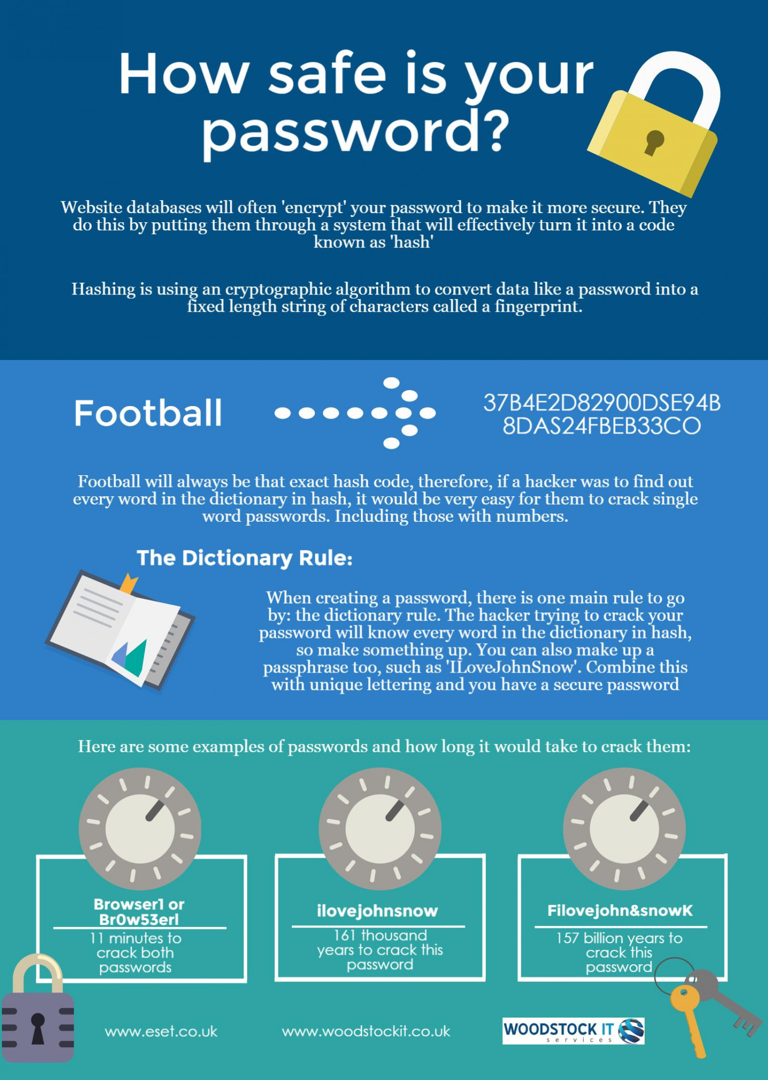 How safe is your password? Infographic