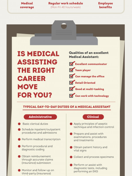 How to Become a NY Medical Assistant Infographic