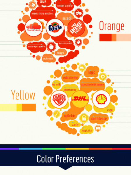 How to Choose Your Logo Colors Infographic
