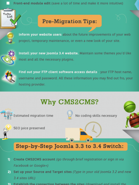 How to Convert Joomla 3.3 to Joomla 3.4 A to Z Solution  Infographic
