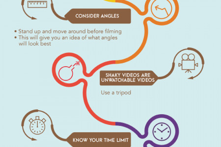 How to Create Awesome Instagram Videos Infographic