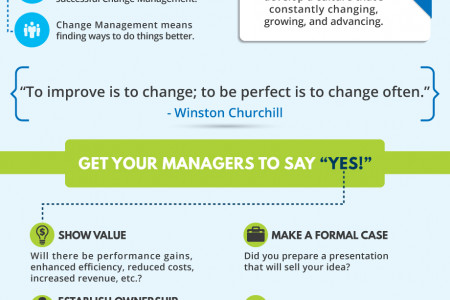 How to Get Management Buy-In Infographic