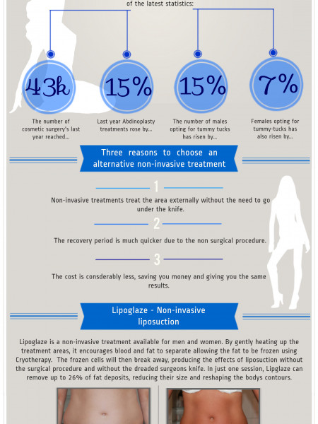 How to Improve Body Confidence This Festive Season Infographic