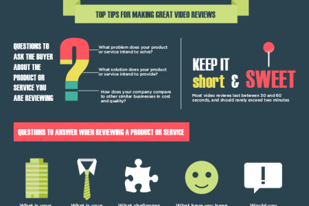 How to Make Great Video Reviews Infographic