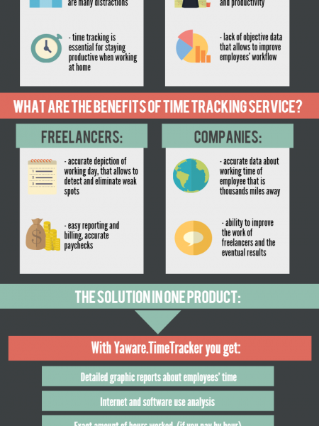 How to Preserve the Productivity of Freelancers Using Time Tracking Service Infographic