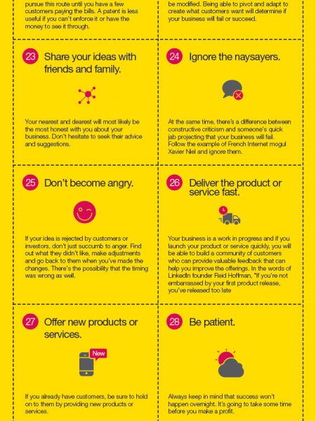 How to Start Your Own Company: 50 tips (infographic) Infographic