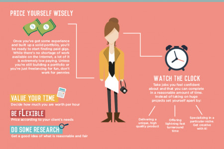 How to Start a Successful Career as a Freelancer Infographic