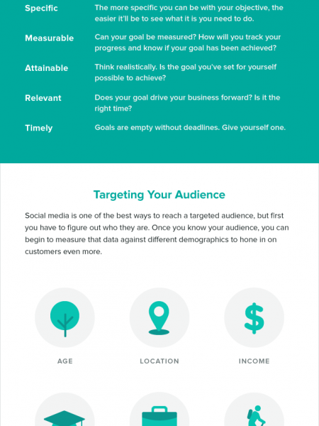 How to Use Social Media for Small Business Infographic