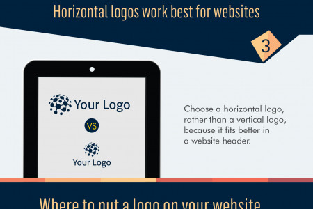 How to Use a Logo on Your Website Infographic