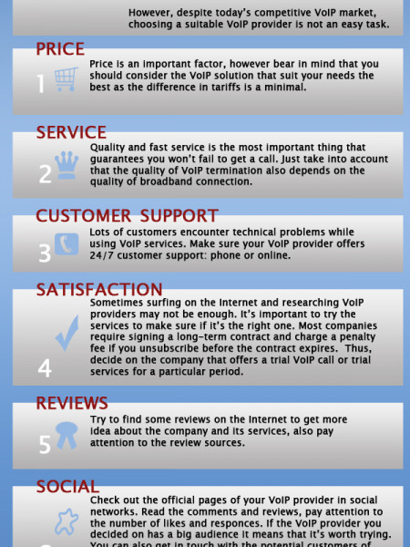 How to choose a VoIP termination provider Infographic