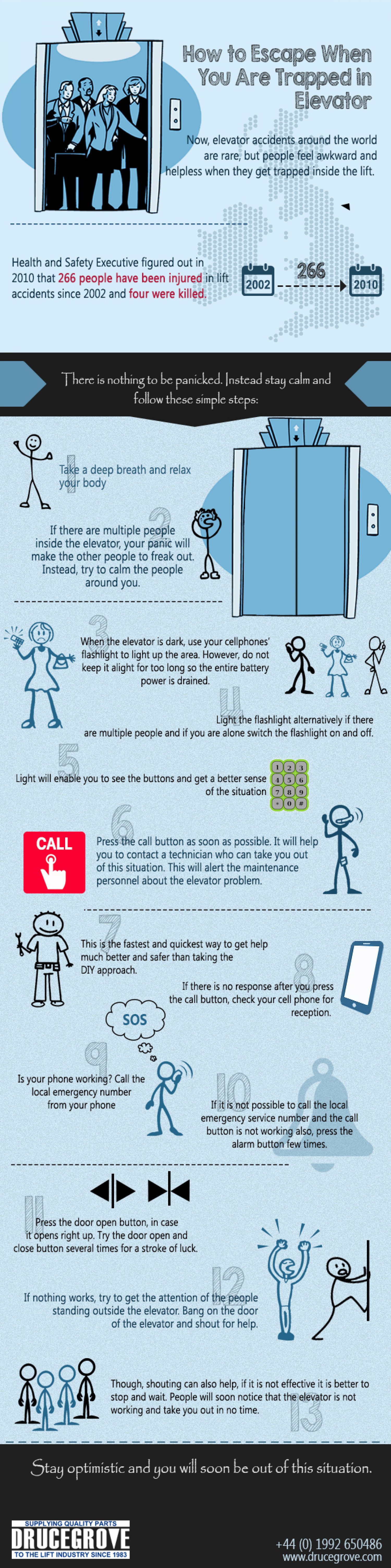 How to escape when you are in elevator Infographic