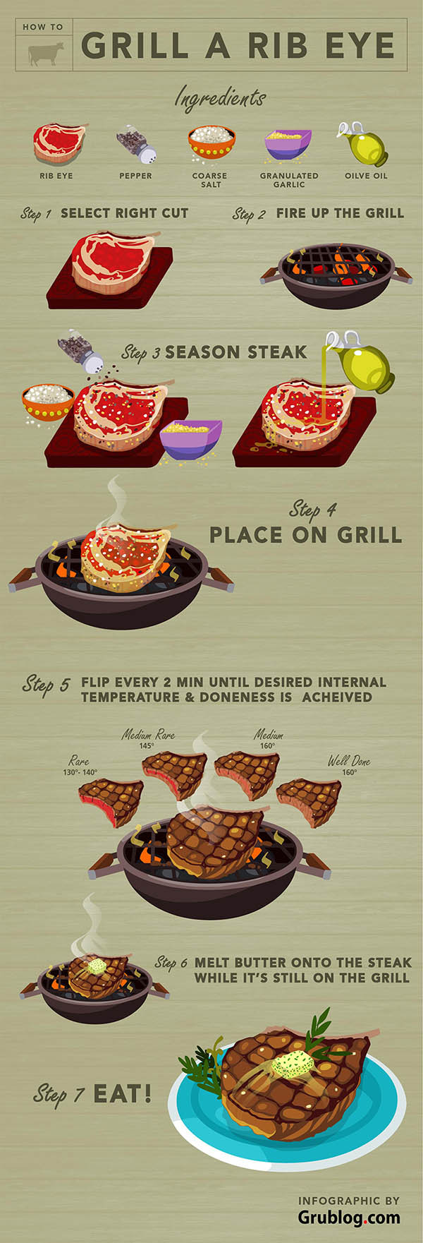 How to grill a rib eye