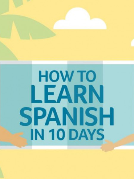How to learn Spanish in Ten Days Infographic