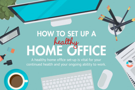 How to setup a healthy home office Infographic