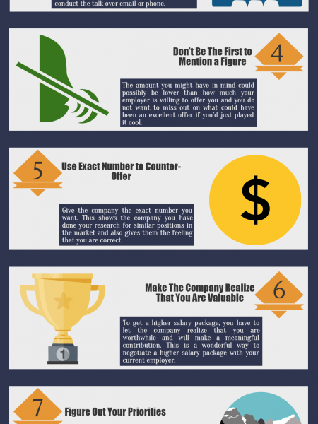 How to win higher salary negotiation Infographic