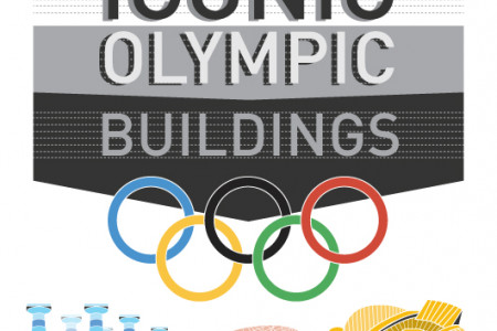 Iconic Olympic Buildings Infographic