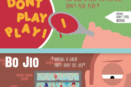 Idioms of Singapore  Infographic