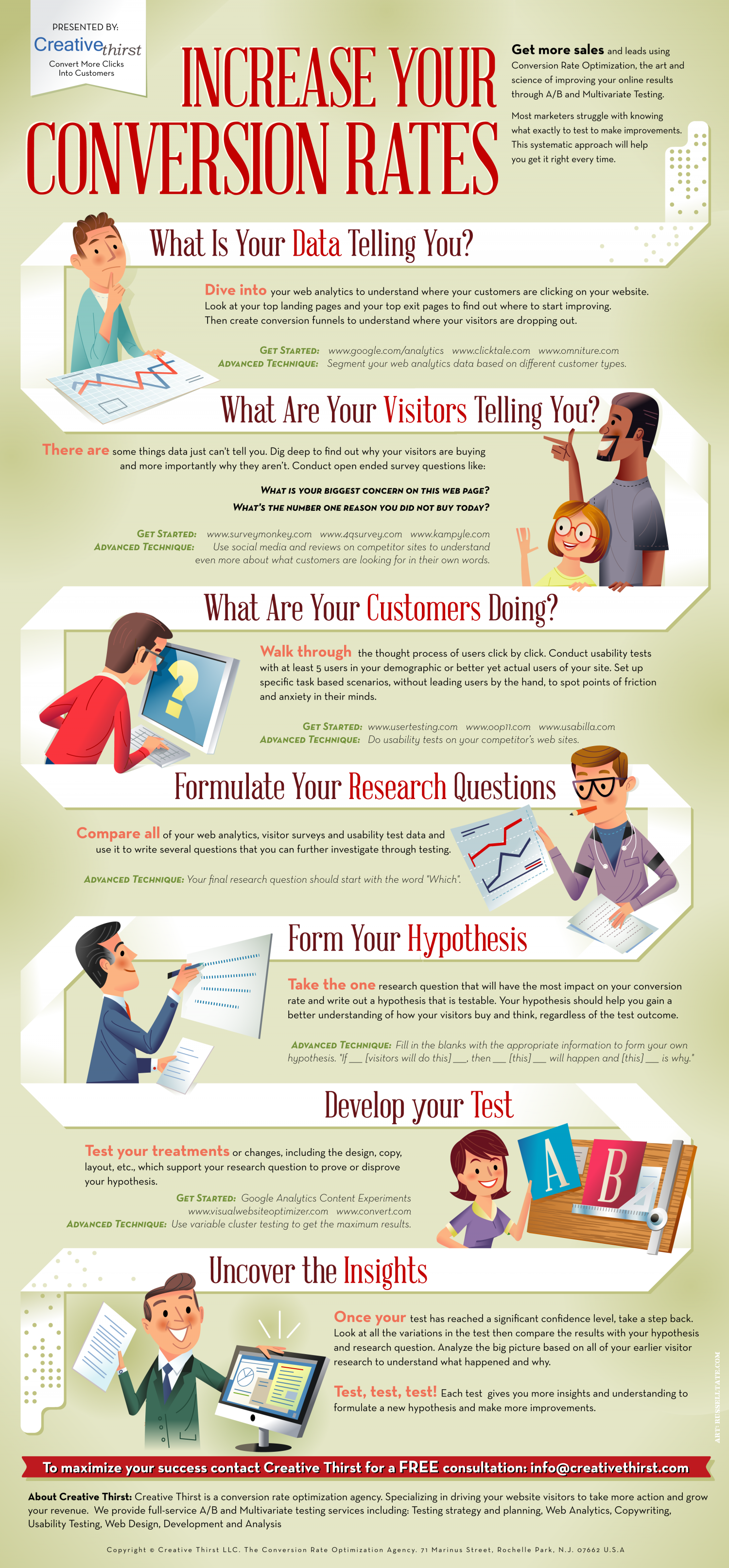 Increase Your Conversion Rates [Infographic]