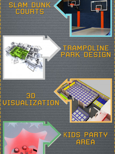 Indoor Trampoline Park Design & Manufacturing: Build, Design, Construction, Setup Infographic