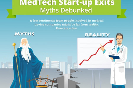 Persistent MedTech Start-up Exits Myths Debunked Infographic