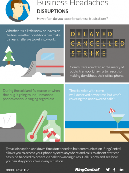 Infographic: Don't Let Disruptions Turn Your Business Upside-down Infographic