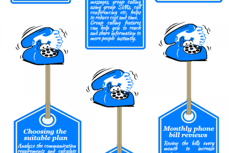 Infographic:  Tips to reduce your monthly phone bill Infographic