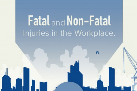 Injuries and Illness in the Workplace Infographic