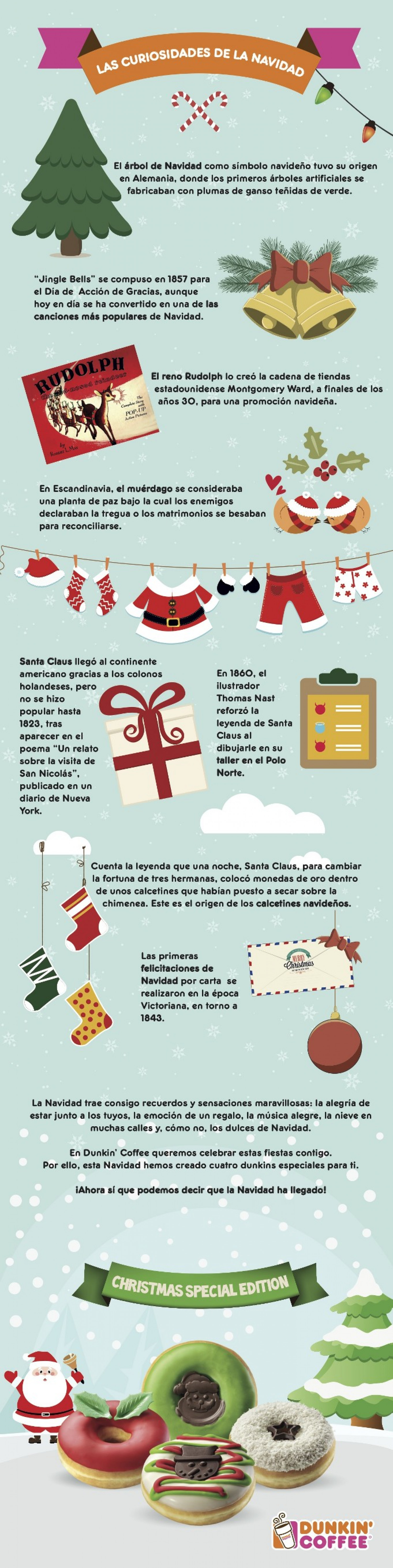 Interesting Facts about Christmas Infographic