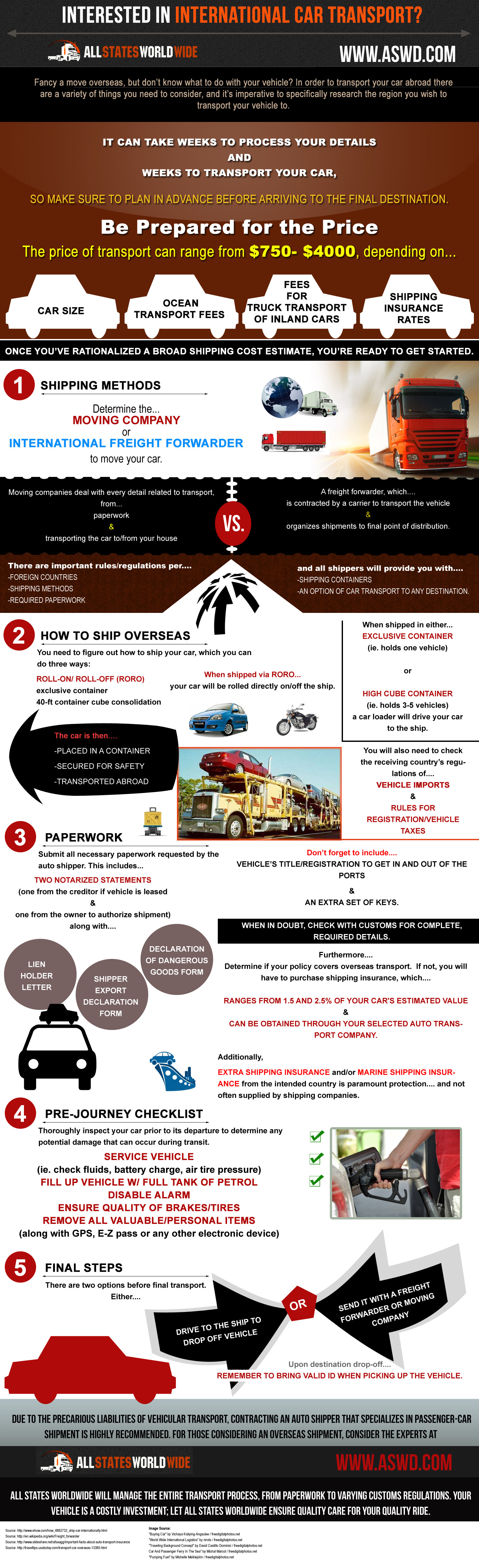 Interested in International Car Transport? Infographic